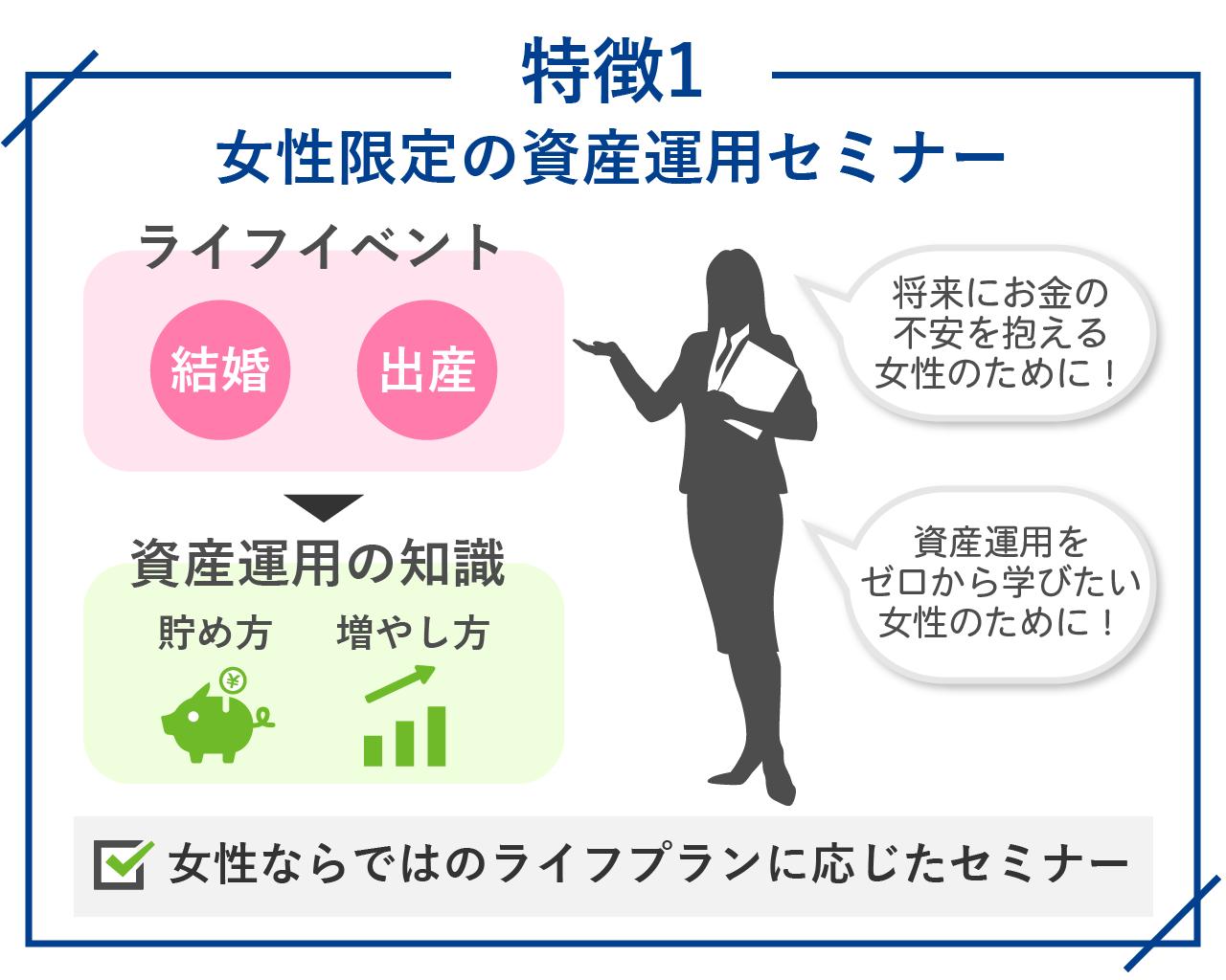 女性限定の資産運用セミナー